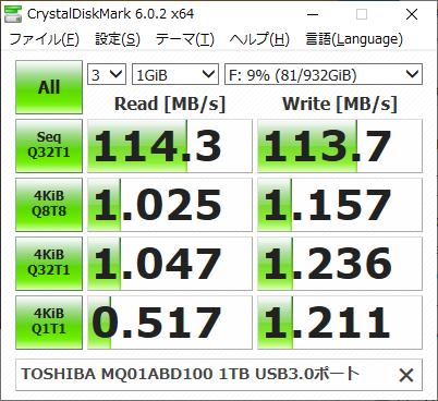 HDDのベンチマーク計測画像