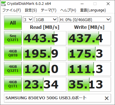 SSDのベンチマーク計測画像