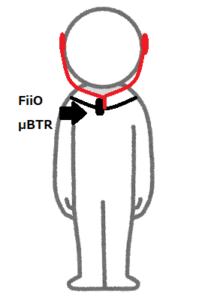 FiiO μBTRの使用イメージ画像